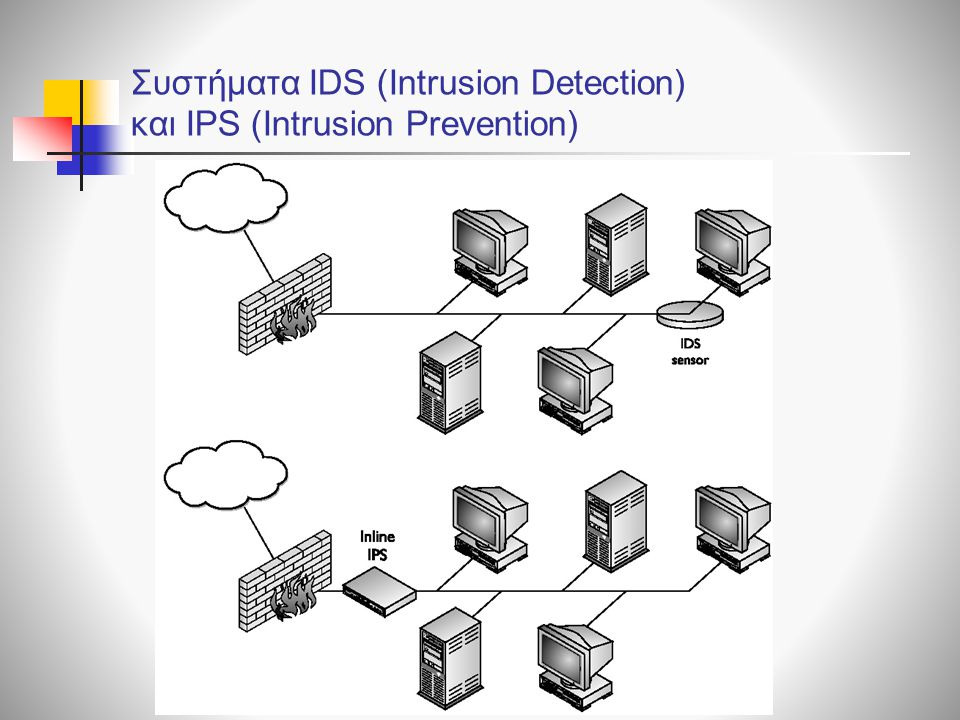 Συστήματα IDS (Intrusion Detection) και IPS (Intrusion Prevention)