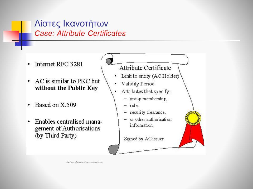 Λίστες Ικανοτήτων Case: Attribute Certificates