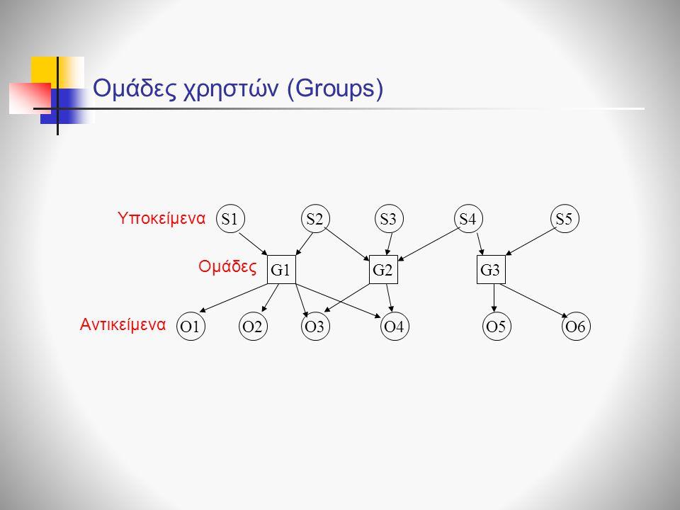 Ομάδες χρηστών (Groups)