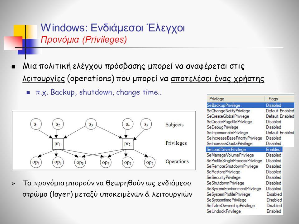 Windows: Ενδιάμεσοι Έλεγχοι Προνόμια (Privileges)