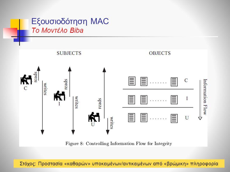 Εξουσιοδότηση MAC Το Μοντέλο Biba