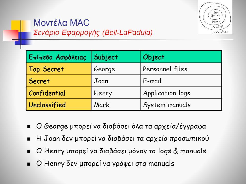 Μοντέλα ΜAC Σενάριο Εφαρμογής (Bell-LaPadula)