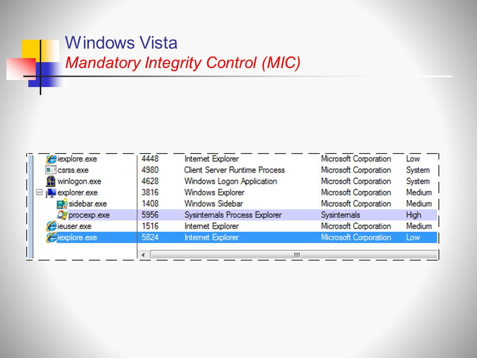 Windows Vista Mandatory Integrity Control (MIC)