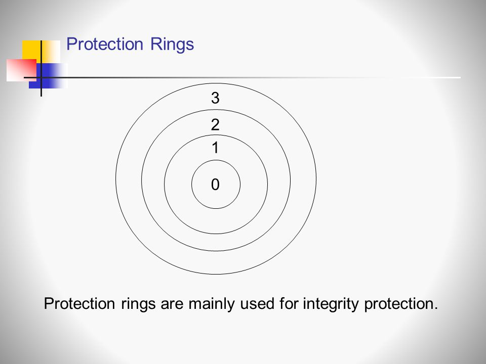 Protection Rings 1. 2. 3. Each subject (process) and each object is assigned a number, depending on its 'importance', e.g.