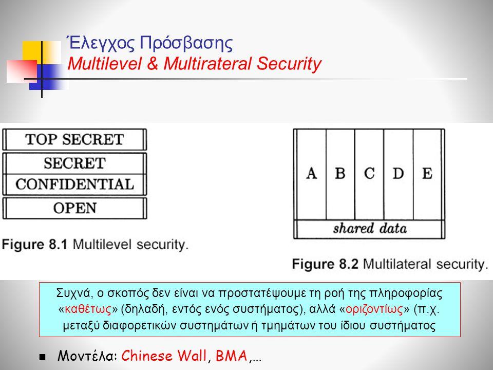 Έλεγχος Πρόσβασης Multilevel & Multirateral Security