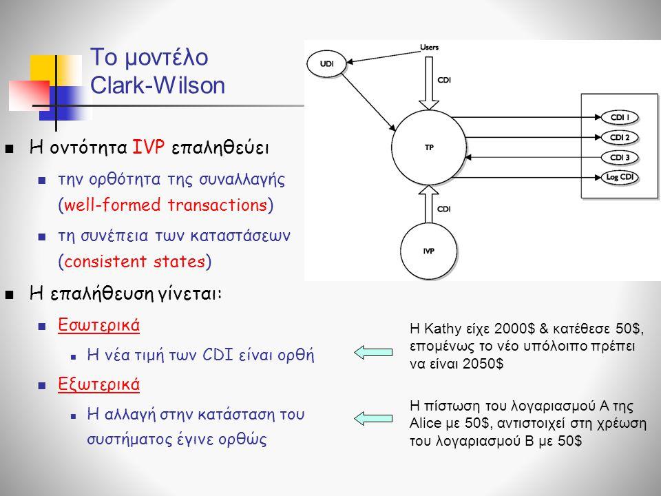 To μοντέλο Clark-Wilson