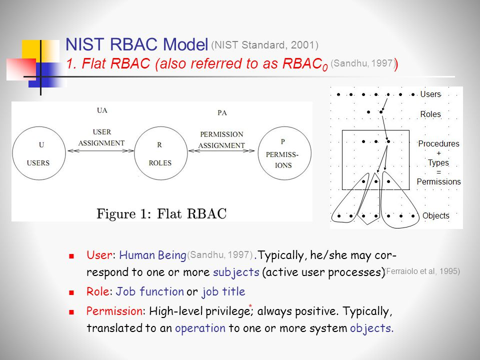 NIST RBAC Model 1. Flat RBAC (also referred to as RBAC0 )