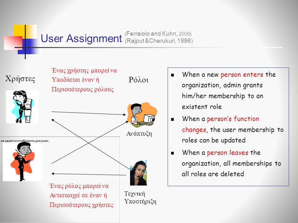 User Assignment Χρήστες Ρόλοι Ένας χρήστης μπορεί να