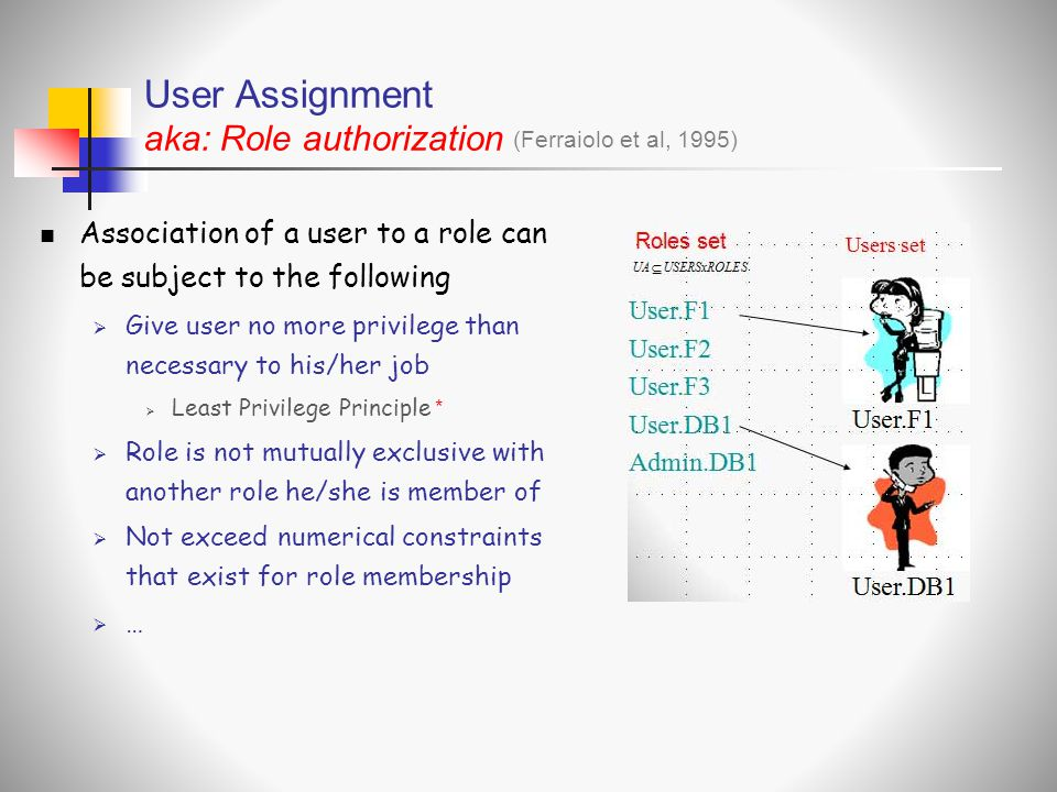 User Assignment aka: Role authorization
