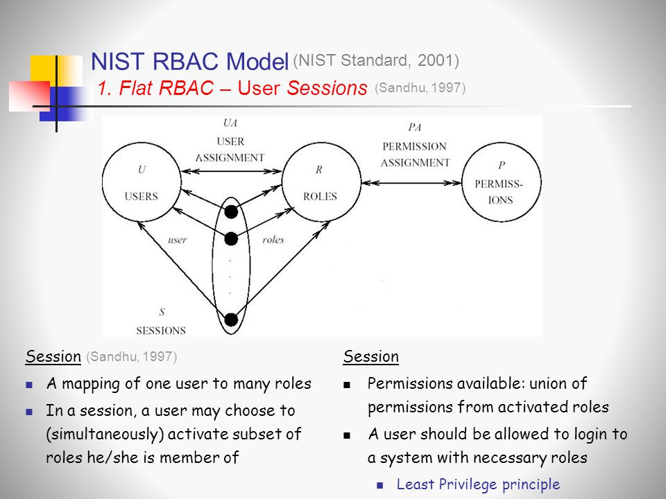 NIST RBAC Model 1. Flat RBAC – User Sessions