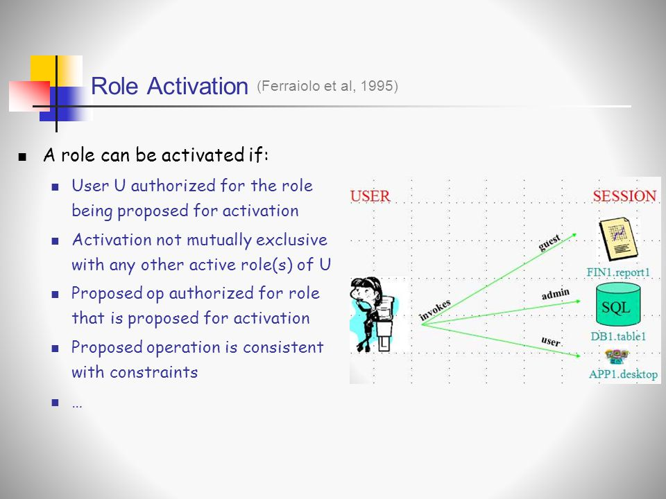 Role Activation A role can be activated if: