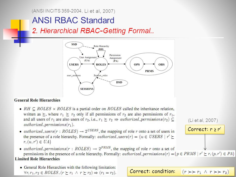ANSI RBAC Standard 2. Hierarchical RBAC-Getting Formal..