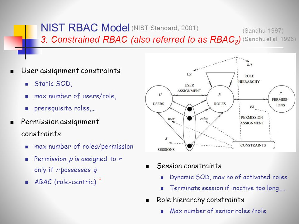 NIST RBAC Model 3. Constrained RBAC (also referred to as RBAC2)