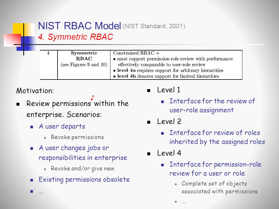 NIST RBAC Model 4. Symmetric RBAC