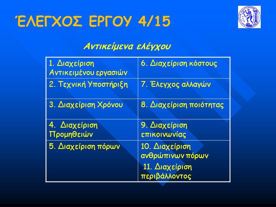 ΈΛΕΓΧΟΣ ΕΡΓΟΥ 4/15 Αντικείμενα ελέγχου