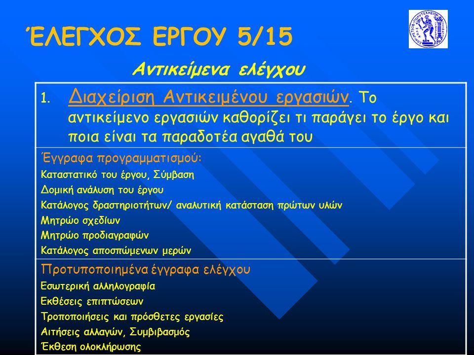 ΈΛΕΓΧΟΣ ΕΡΓΟΥ 5/15 Αντικείμενα ελέγχου.