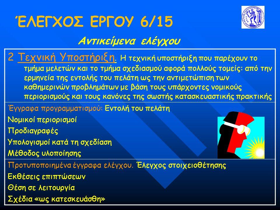 ΈΛΕΓΧΟΣ ΕΡΓΟΥ 6/15 Αντικείμενα ελέγχου.