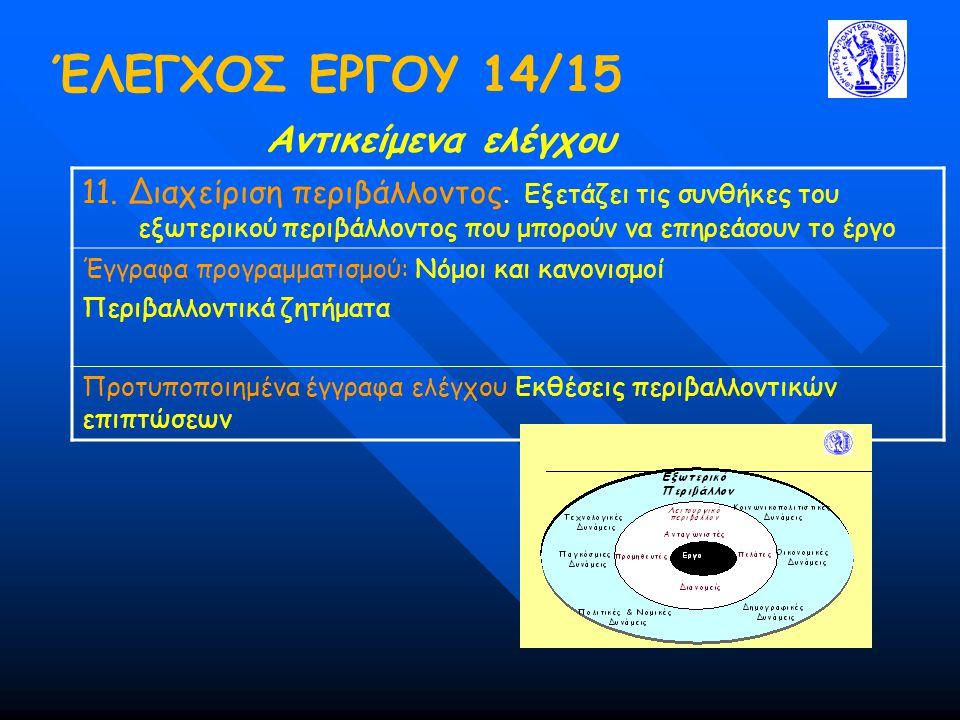 ΈΛΕΓΧΟΣ ΕΡΓΟΥ 14/15 Αντικείμενα ελέγχου