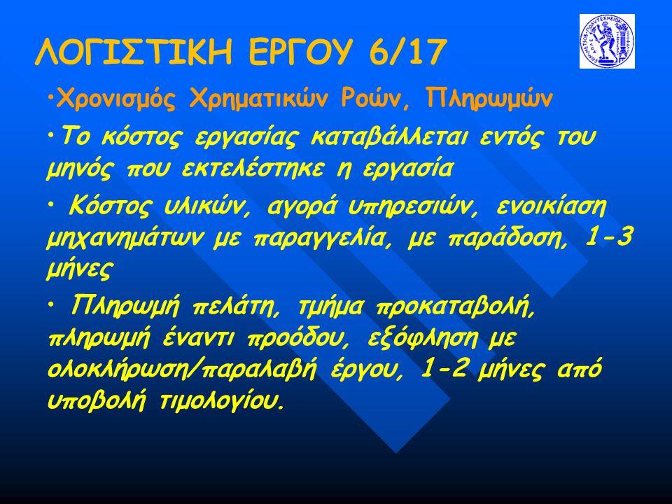 ΛΟΓΙΣΤΙΚΗ ΕΡΓΟΥ 6/17 Χρονισμός Χρηματικών Ροών, Πληρωμών