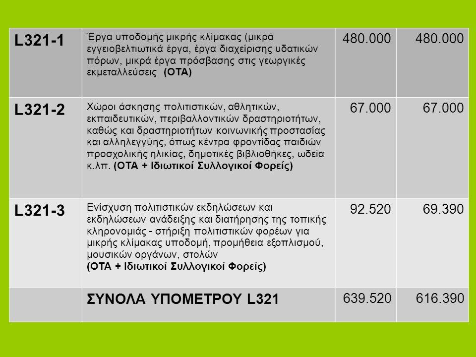 L321-1 L321-2 L321-3 ΣΥΝΟΛΑ ΥΠΟΜΕΤΡΟΥ L321 480.000 67.000 92.520