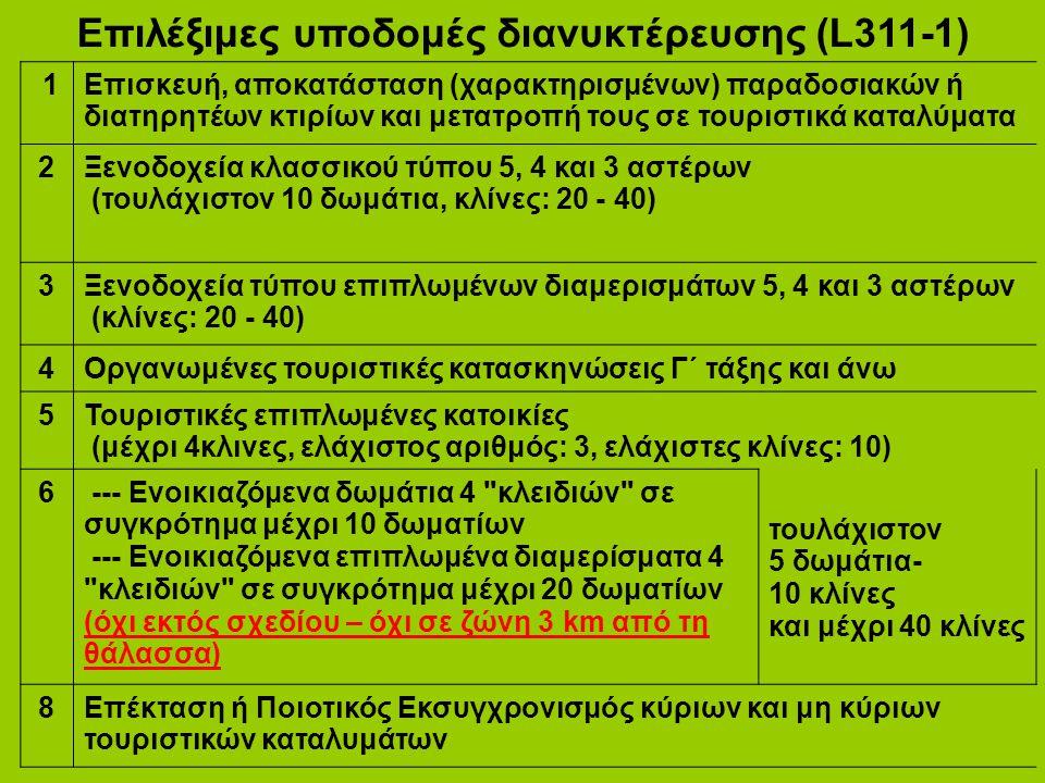 Επιλέξιμες υποδομές διανυκτέρευσης (L311-1)