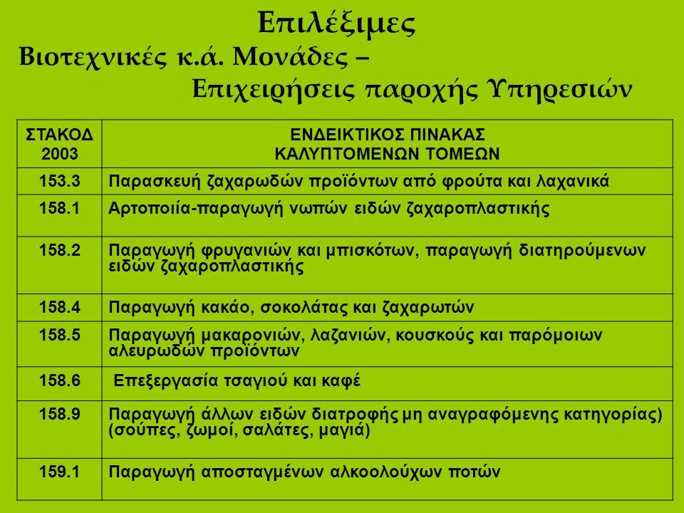 ΕΝΔΕΙΚΤΙΚΟΣ ΠΙΝΑΚΑΣ ΚΑΛΥΠΤΟΜΕΝΩΝ ΤΟΜΕΩΝ
