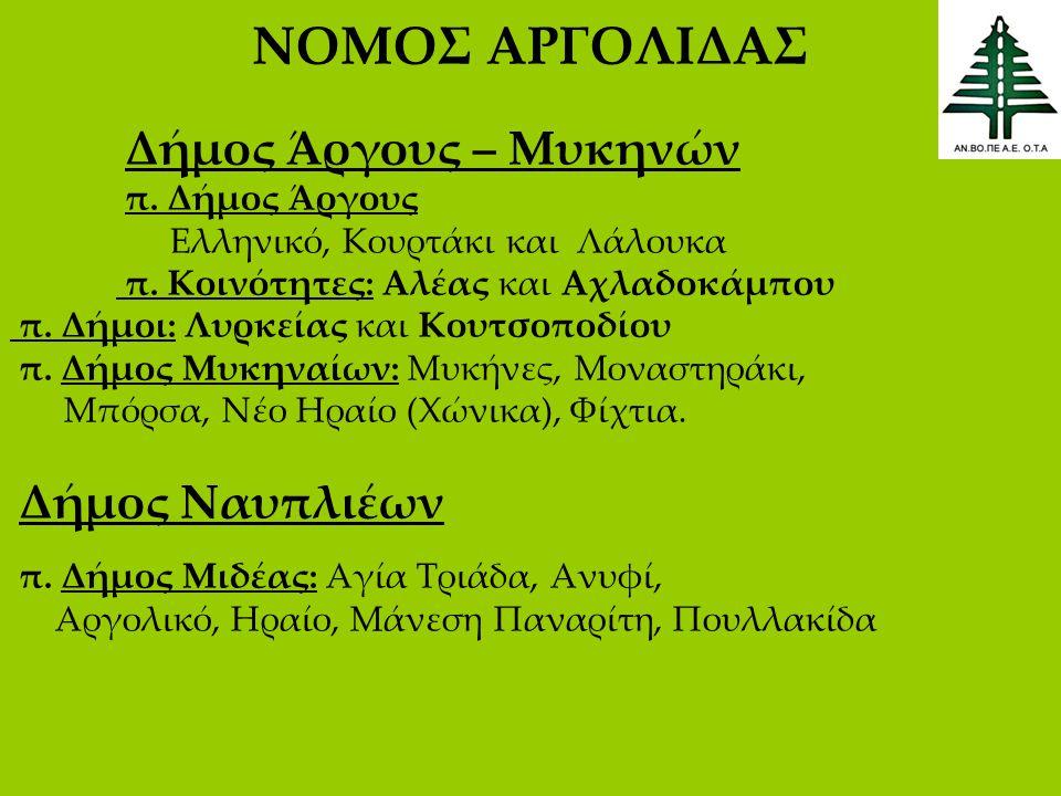 ΝΟΜΟΣ ΑΡΓΟΛΙΔΑΣ Δήμος Άργους – Μυκηνών π. Δήμος Άργους