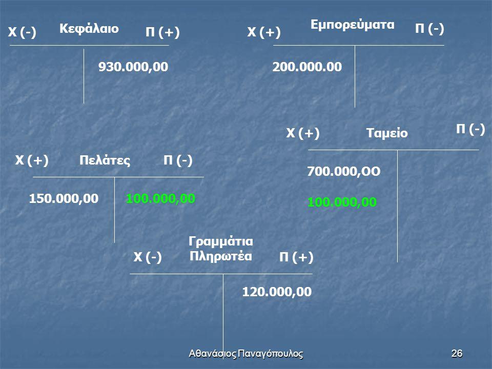 Αθανάσιος Παναγόπουλος