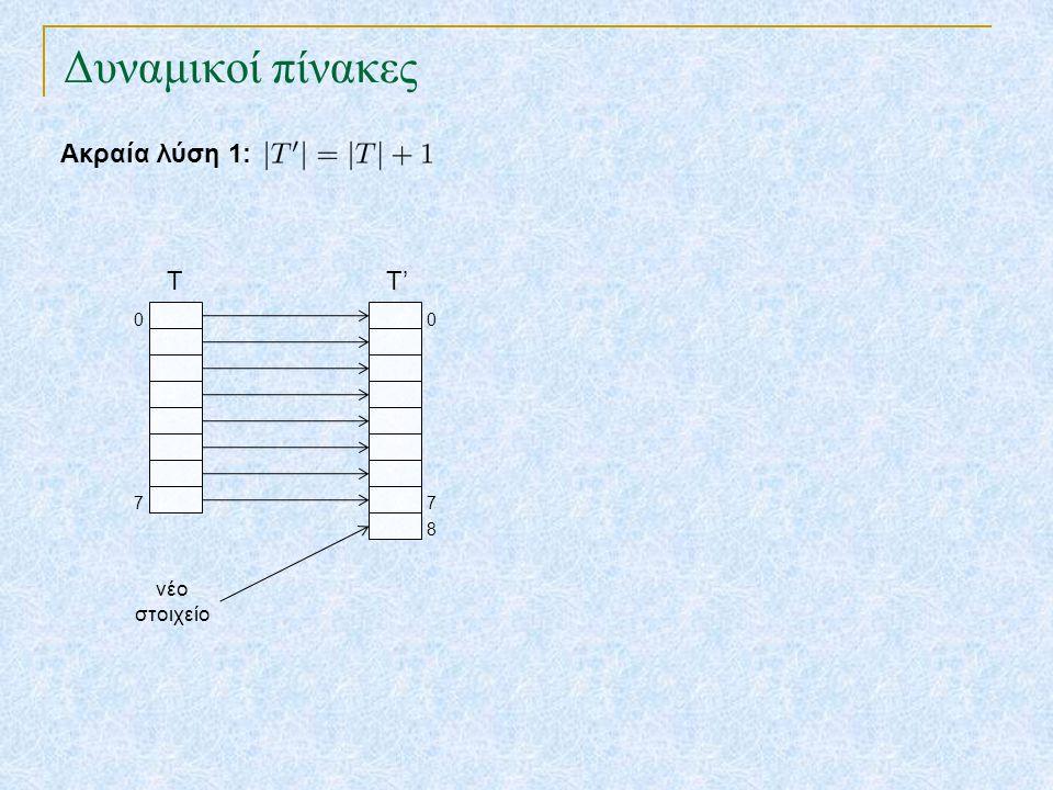 Δυναμικοί πίνακες Ακραία λύση 1: T T' 7 7 8 νέο στοιχείο