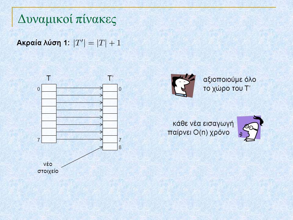 Δυναμικοί πίνακες Ακραία λύση 1: T T' αξιοποιούμε όλο το χώρο του Τ'