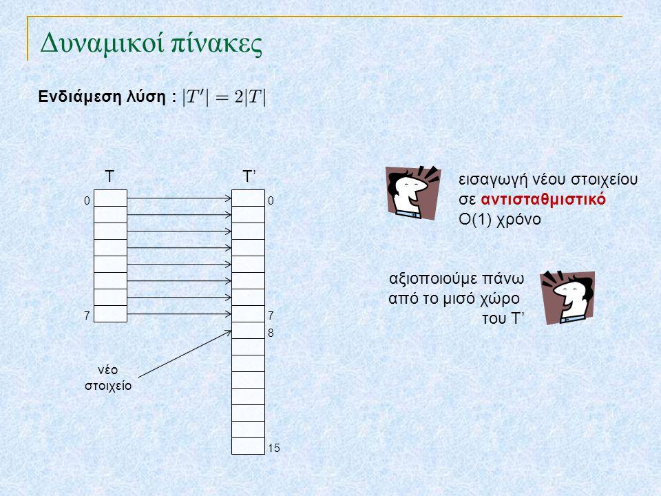 Δυναμικοί πίνακες Ενδιάμεση λύση : T T' εισαγωγή νέου στοιχείου