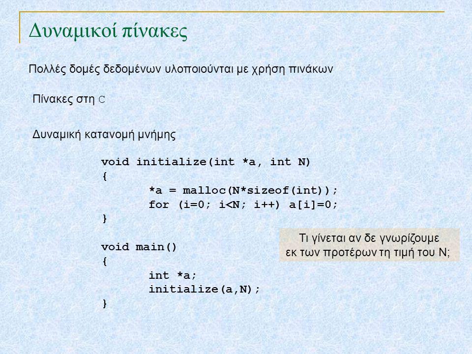 Δυναμικοί πίνακες Πολλές δομές δεδομένων υλοποιούνται με χρήση πινάκων