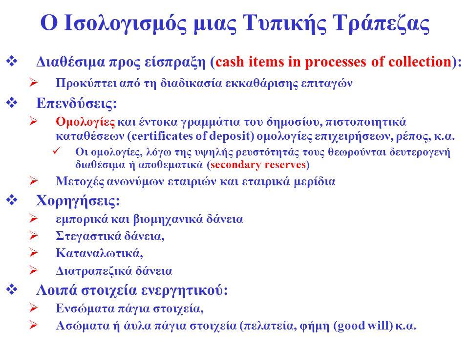 Ο Ισολογισμός μιας Τυπικής Τράπεζας