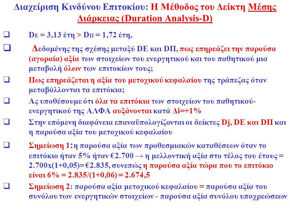 Διαχείριση Κινδύνου Επιτοκίου: Η Μέθοδος του Δείκτη Μέσης Διάρκειας (Duration Analysis-D)