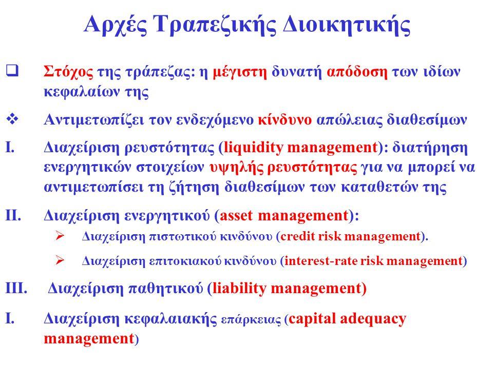 Αρχές Τραπεζικής Διοικητικής
