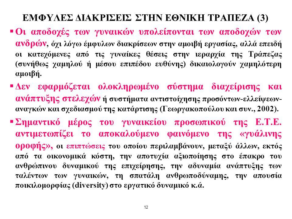 ΕΜΦΥΛΕΣ ΔΙΑΚΡΙΣΕΙΣ ΣΤΗΝ ΕΘΝΙΚΗ ΤΡΑΠΕΖΑ (3)