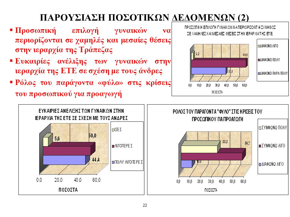 ΠΑΡΟΥΣΙΑΣΗ ΠΟΣΟΤΙΚΩΝ ΔΕΔΟΜΕΝΩΝ (2)