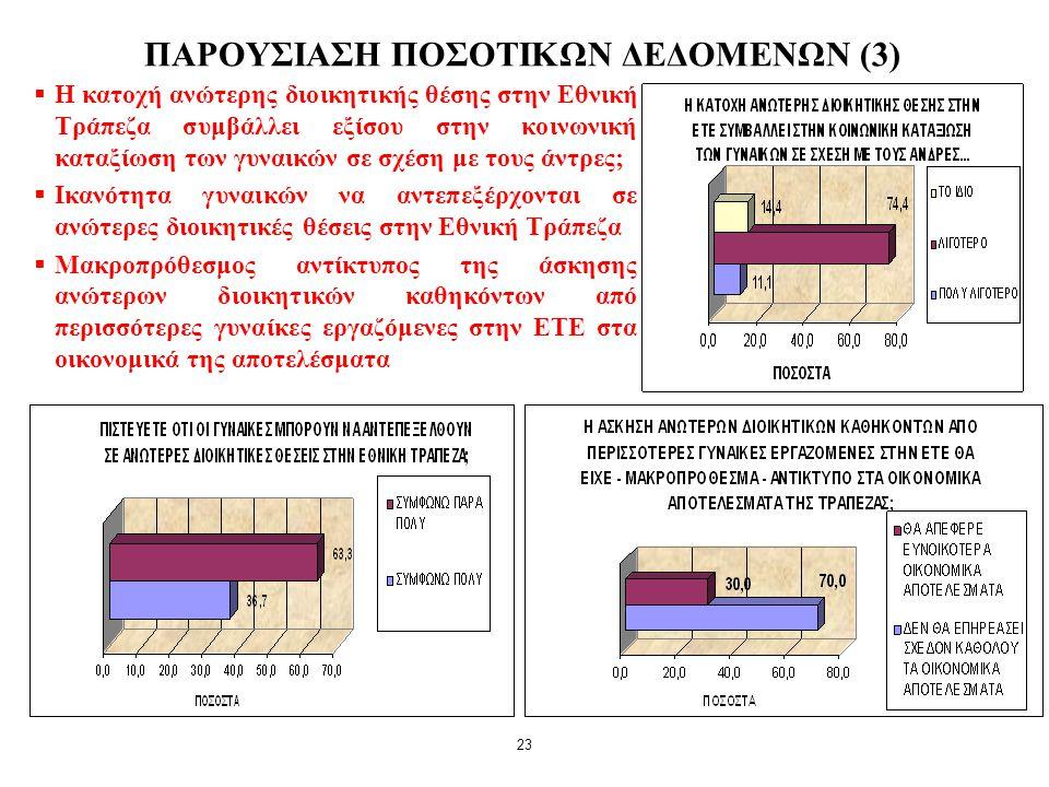 ΠΑΡΟΥΣΙΑΣΗ ΠΟΣΟΤΙΚΩΝ ΔΕΔΟΜΕΝΩΝ (3)