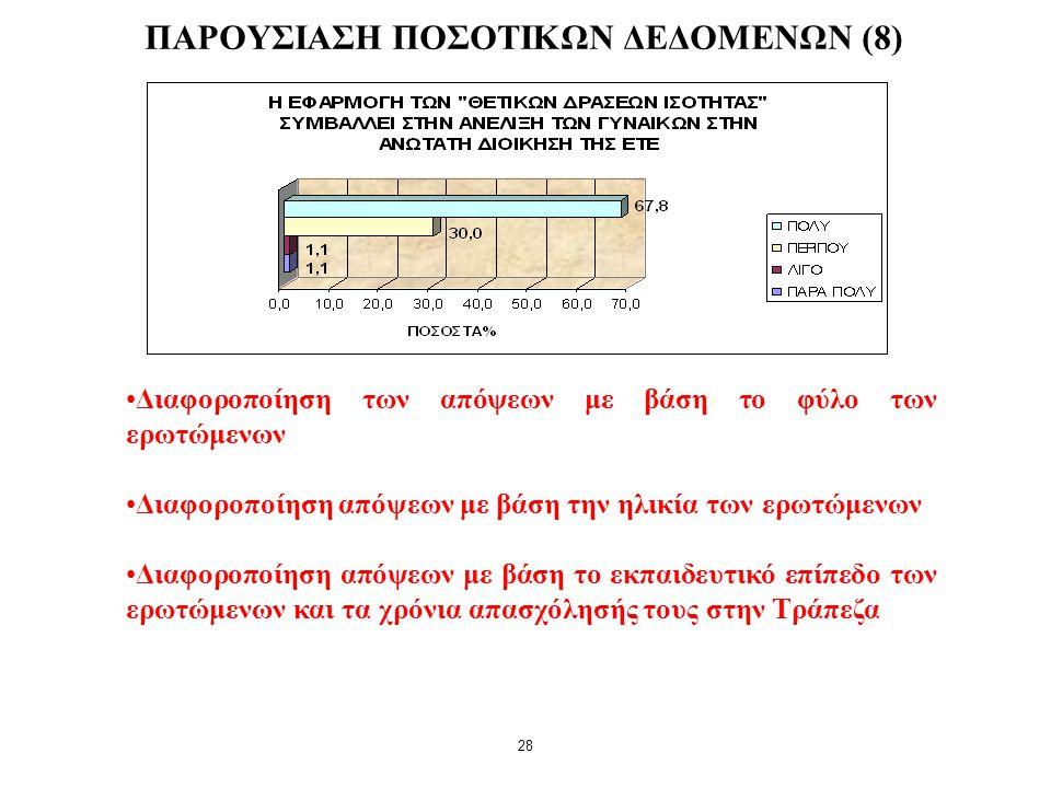 ΠΑΡΟΥΣΙΑΣΗ ΠΟΣΟΤΙΚΩΝ ΔΕΔΟΜΕΝΩΝ (8)