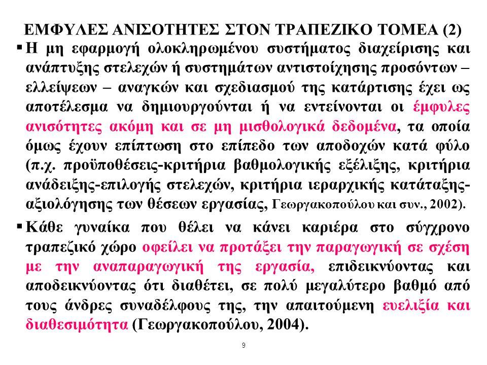 ΕΜΦΥΛΕΣ ΑΝΙΣΟΤΗΤΕΣ ΣΤΟΝ ΤΡΑΠΕΖΙΚΟ ΤΟΜΕΑ (2)