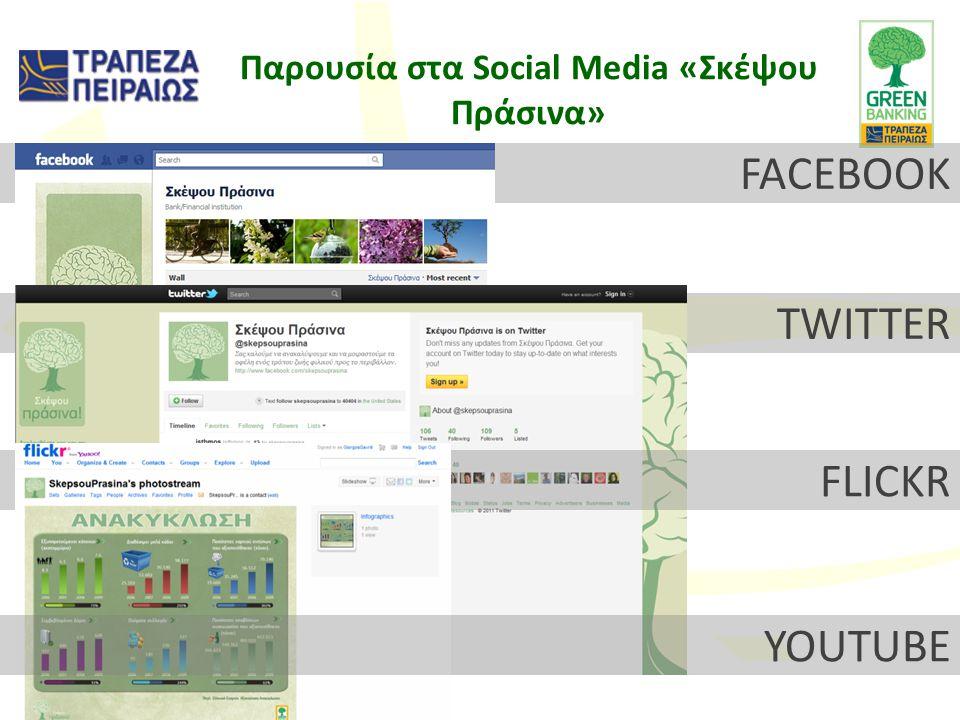 Παρουσία στα Social Media «Σκέψου Πράσινα»