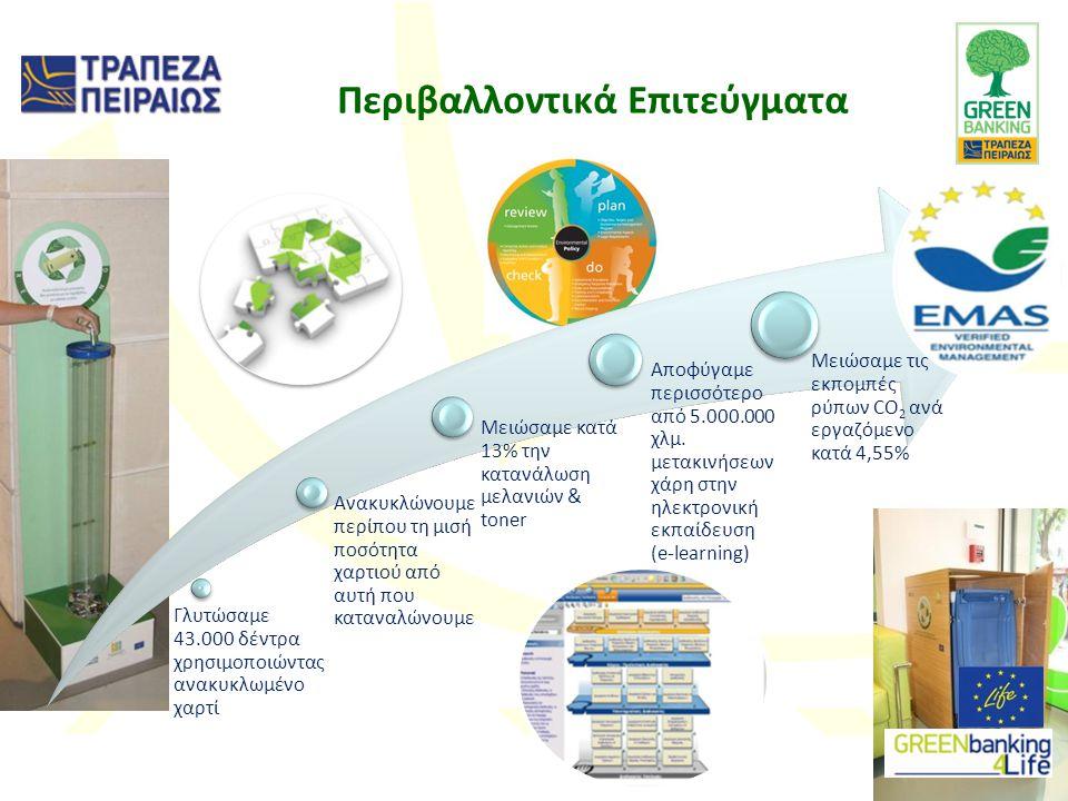 Περιβαλλοντικά Επιτεύγματα