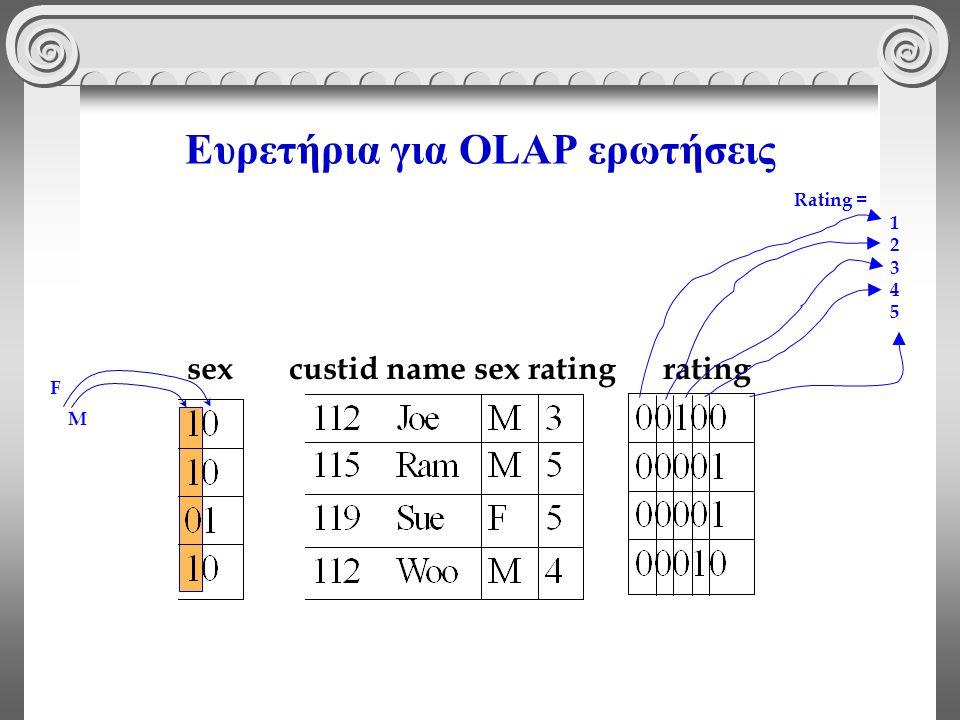 Ευρετήρια για OLAP ερωτήσεις