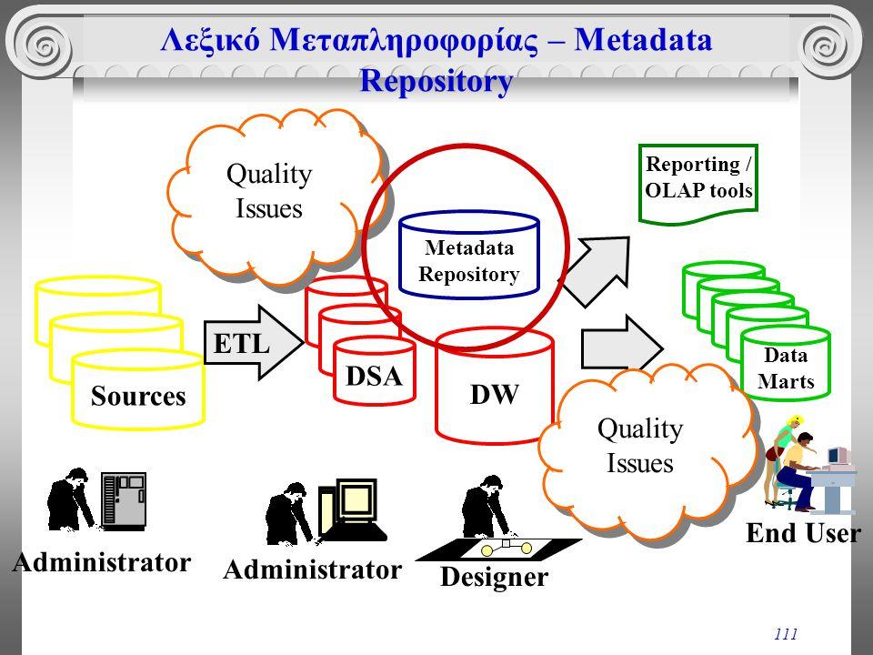 Λεξικό Μεταπληροφορίας – Metadata Repository