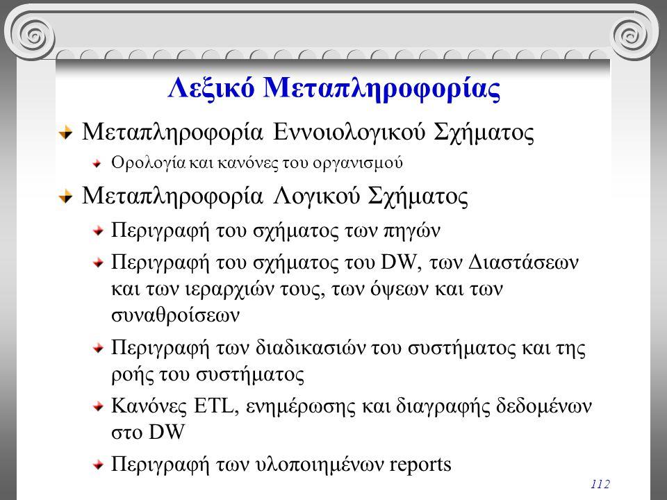 Λεξικό Μεταπληροφορίας