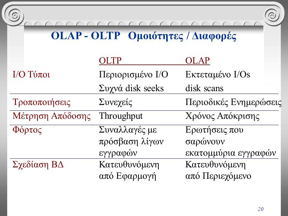 OLAP - OLTP Ομοιότητες / Διαφορές