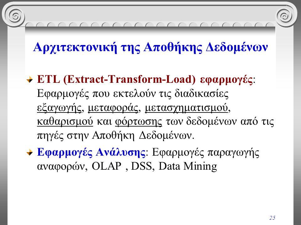 Αρχιτεκτονική της Αποθήκης Δεδομένων