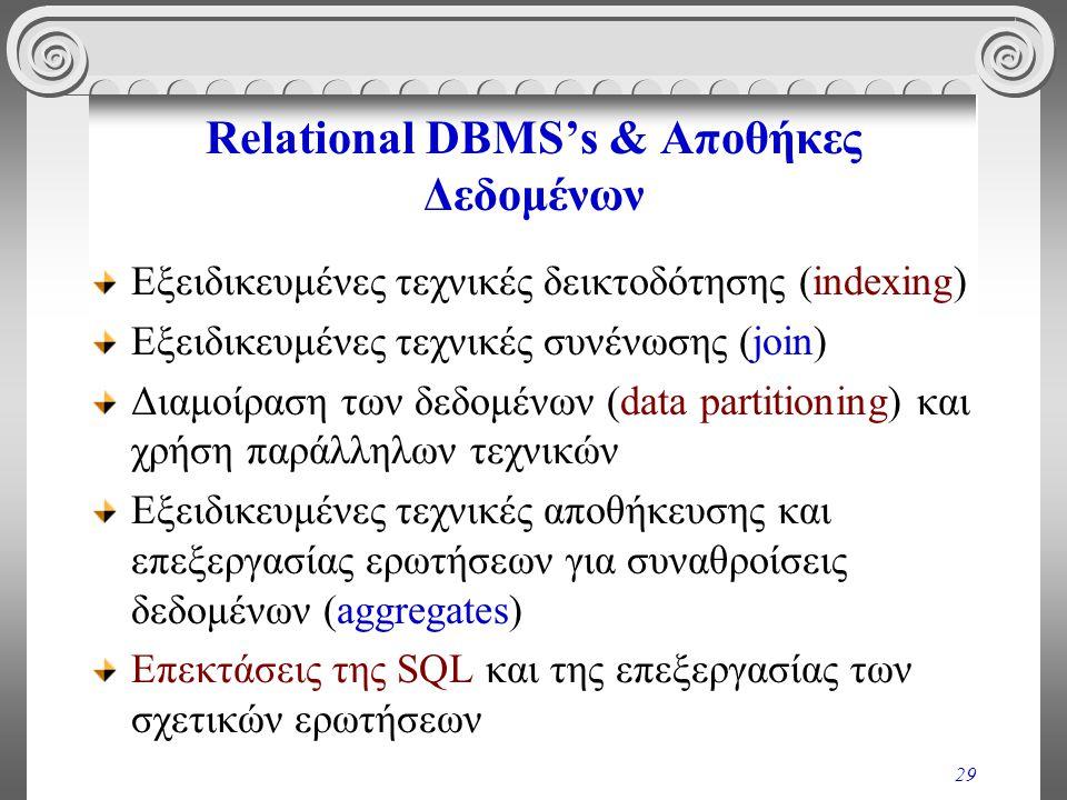 Relational DBMS's & Αποθήκες Δεδομένων