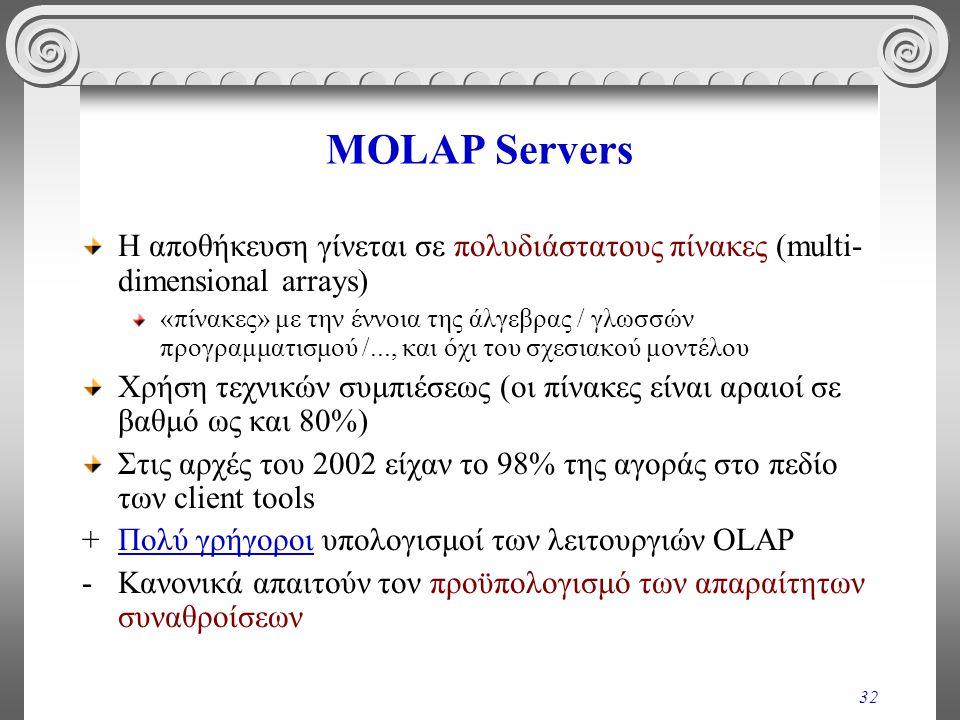 MOLAP Servers Η αποθήκευση γίνεται σε πολυδιάστατους πίνακες (multi-dimensional arrays)