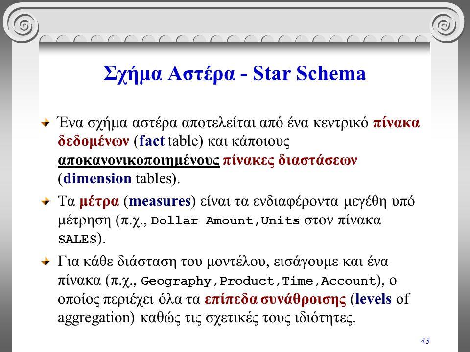Σχήμα Αστέρα - Star Schema